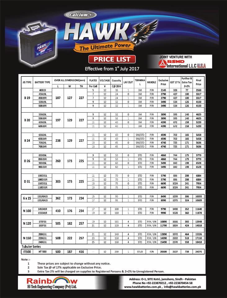 Hawk Batteries In Pakistan Price Details Productsbest