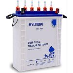 Tall Tubular Batteries in Pakistan